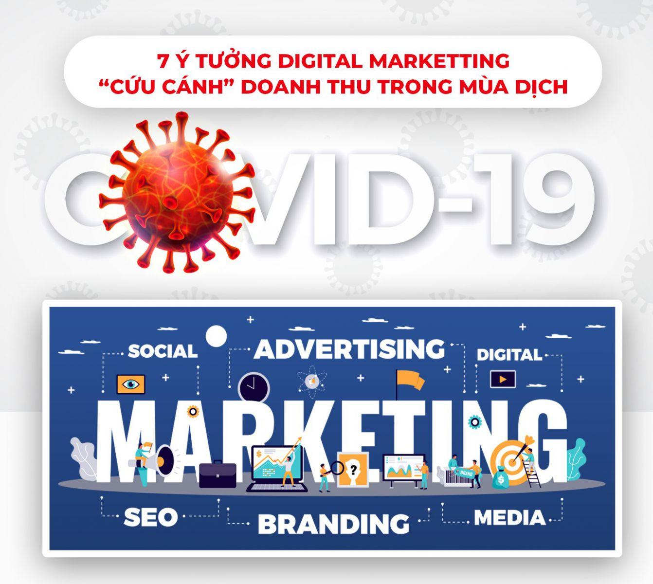"7-y-tuong-digital-marketing-""cuu-canh""-doanh-thu-trong-boi-canh-dai-dich-covid-19"